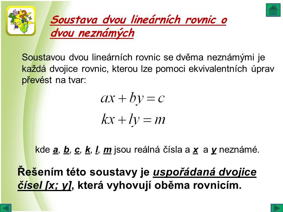 Soustava dvou lineárních rovnic o dvou neznámých Soustavou dvou lineárních rovnic se dvěma neznámými je každá dvojice rovnic, kterou lze pomoci ekviva