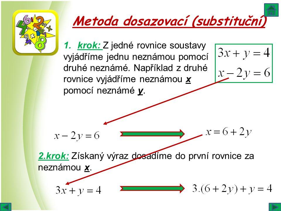 Metoda dosazovací (substituční) 1.krok: Z jedné rovnice soustavy vyjádříme jednu neznámou pomocí druhé neznámé. Například z druhé rovnice vyjádříme ne