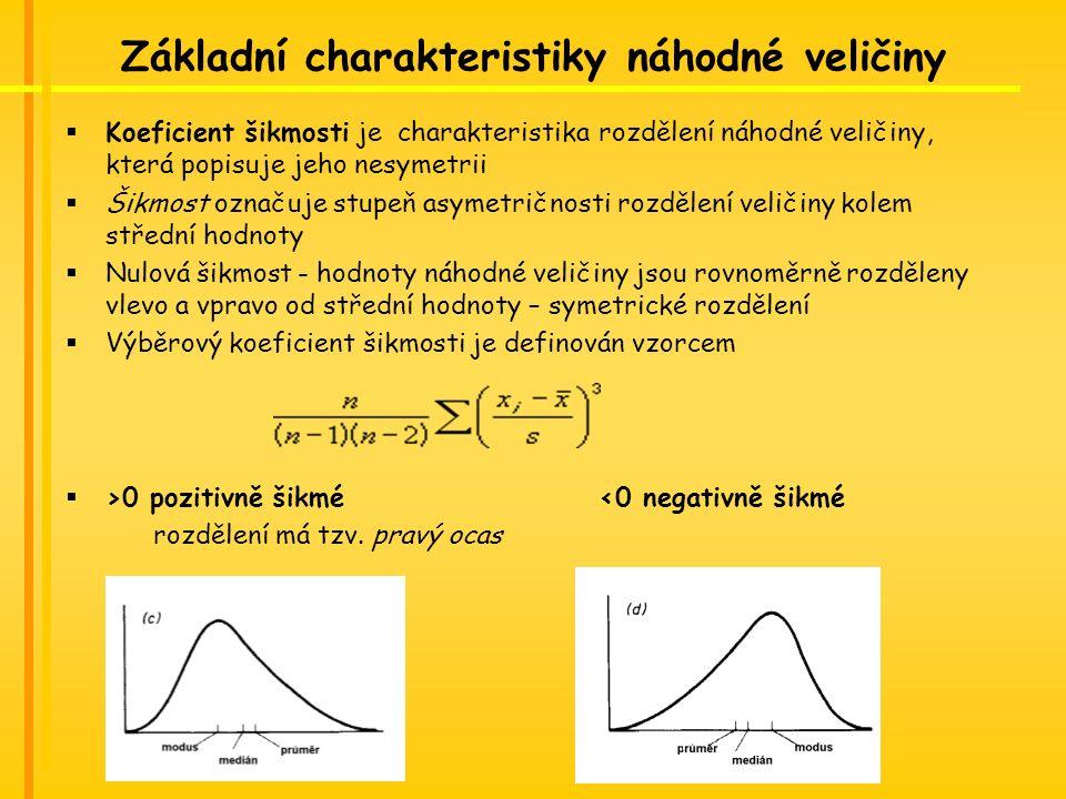Základní charakteristiky náhodné veličiny  Koeficient šikmosti je charakteristika rozdělení náhodné veličiny, která popisuje jeho nesymetrii  Šikmost označuje stupeň asymetričnosti rozdělení veličiny kolem střední hodnoty  Nulová šikmost - hodnoty náhodné veličiny jsou rovnoměrně rozděleny vlevo a vpravo od střední hodnoty – symetrické rozdělení  Výběrový koeficient šikmosti je definován vzorcem  >0 pozitivně šikmé <0 negativně šikmé rozdělení má tzv.