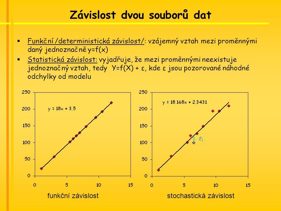 Závislost dvou souborů dat  Funkční /deterministická závislost/: vzájemný vztah mezi proměnnými daný jednoznačně y=f(x)  Statistická závislost: vyjadřuje, že mezi proměnnými neexistuje jednoznačný vztah, tedy Y=f(X) + ε, kde ε jsou pozorované náhodné odchylky od modelu funkční závislost stochastická závislost ii