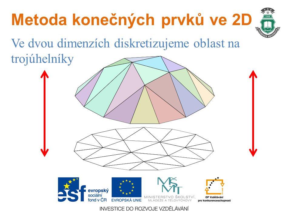 Metoda konečných prvků ve 2D Ve dvou dimenzích diskretizujeme oblast na trojúhelníky