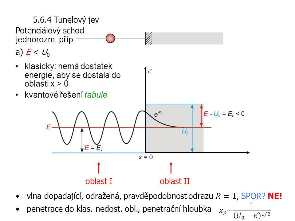 oblast Ioblast II E jednorozm. příp.