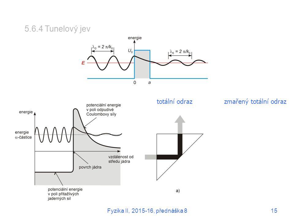 5.6.4 Tunelový jev totální odrazzmařený totální odraz Fyzika II, 2015-16, přednáška 815