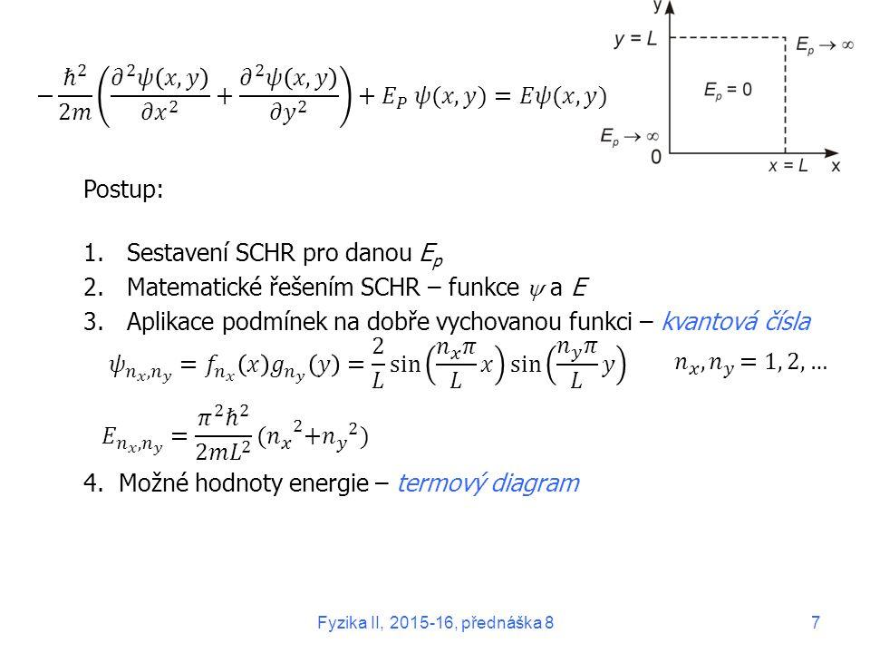 Postup: 1.Sestavení SCHR pro danou E p 2.Matematické řešením SCHR – funkce  a E 3.Aplikace podmínek na dobře vychovanou funkci – kvantová čísla 4. Mo