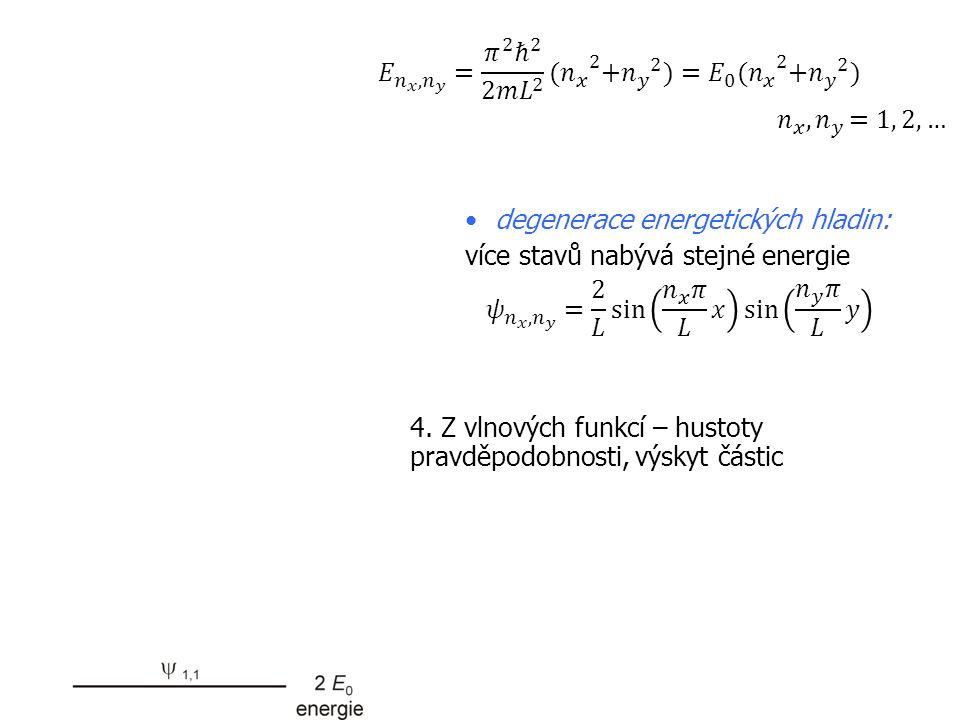 degenerace energetických hladin: více stavů nabývá stejné energie 4. Z vlnových funkcí – hustoty pravděpodobnosti, výskyt částic