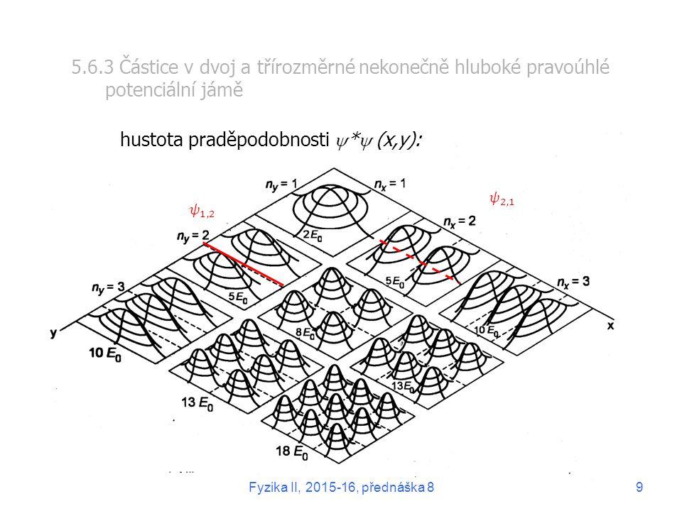 5.6.3 Částice v dvoj a třírozměrné nekonečně hluboké pravoúhlé potenciální jámě hustota praděpodobnosti  *  (x,y): Fyzika II, 2015-16, přednáška 89
