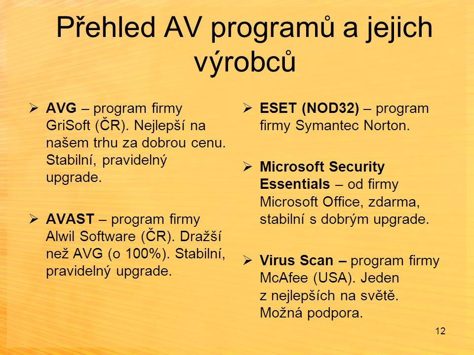 Přehled AV programů a jejich výrobců  AVG – program firmy GriSoft (ČR). Nejlepší na našem trhu za dobrou cenu. Stabilní, pravidelný upgrade.  AVAST
