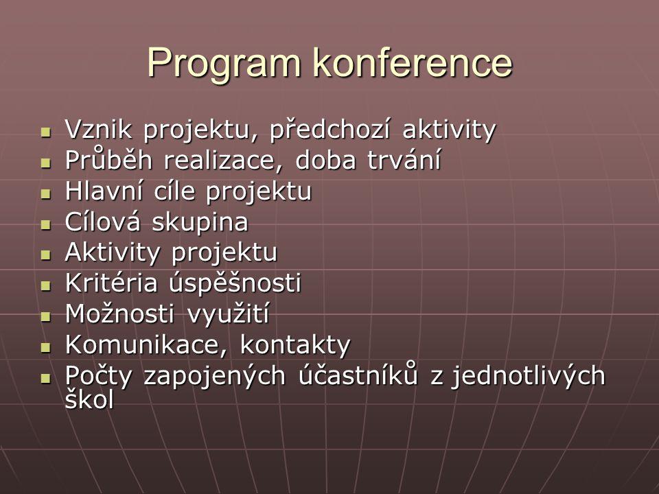 Aktivity projektu – oblast výuky ICT Realizace výuky Realizace výuky - ICT aktivity realizovány při min.