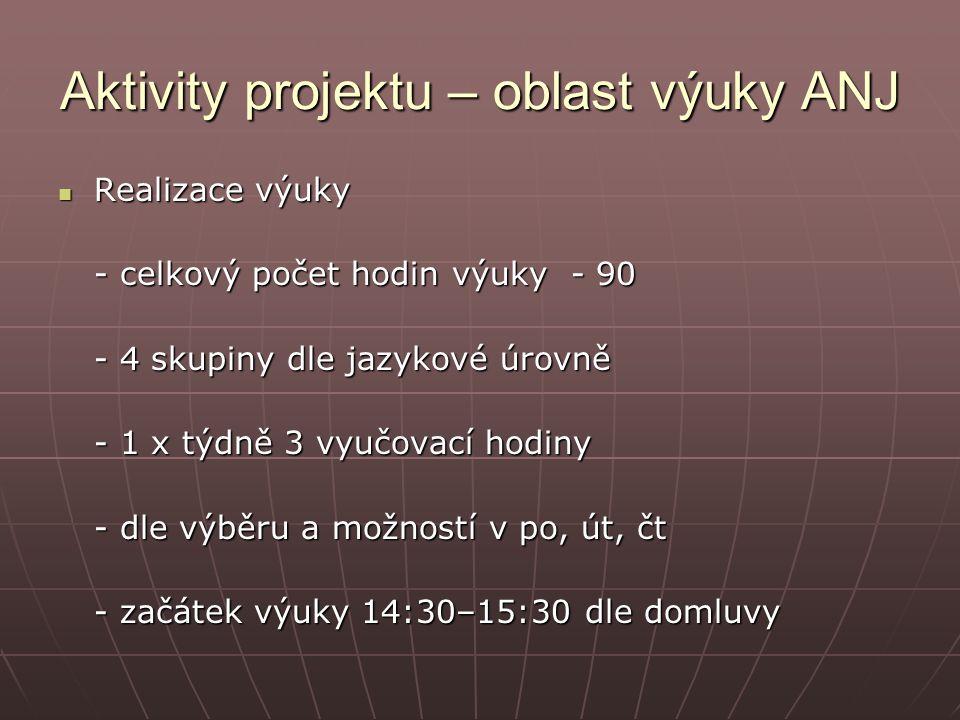 Kontaktní údaje Název školy.SOŠE a SOU, Veselí nad Moravou, Kollárova 1669 Název školy.