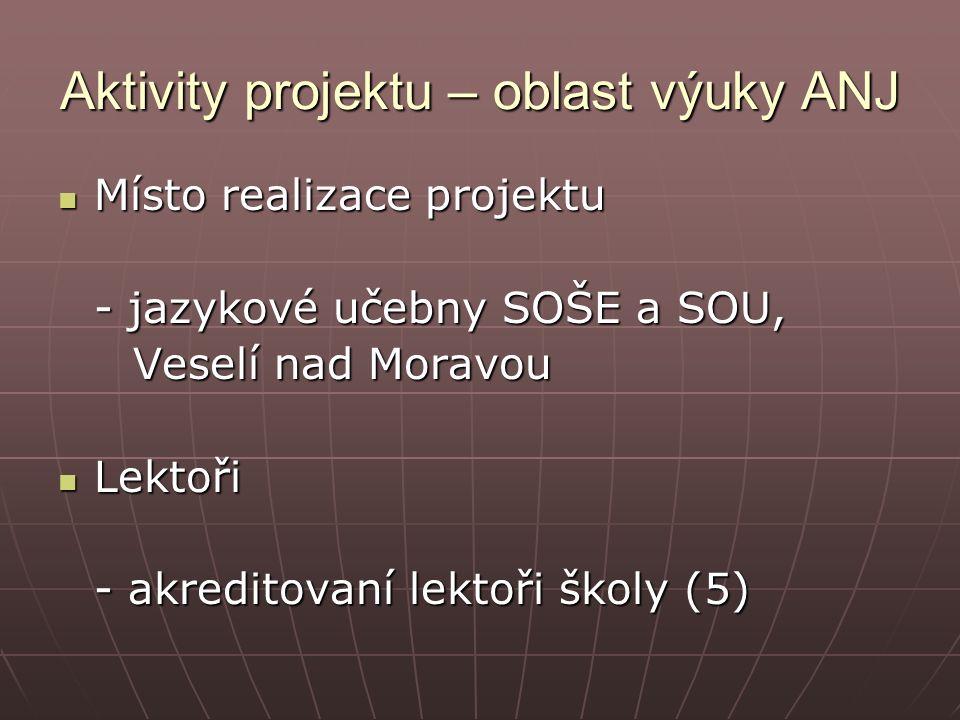 Kontaktní údaje Lektoři ANJ: Mgr.Bronislava Kreuzingerova Lektoři ANJ: Mgr.