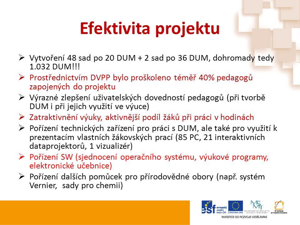 Efektivita projektu  Vytvoření 48 sad po 20 DUM + 2 sad po 36 DUM, dohromady tedy 1.032 DUM!!!  Prostřednictvím DVPP bylo proškoleno téměř 40% pedag