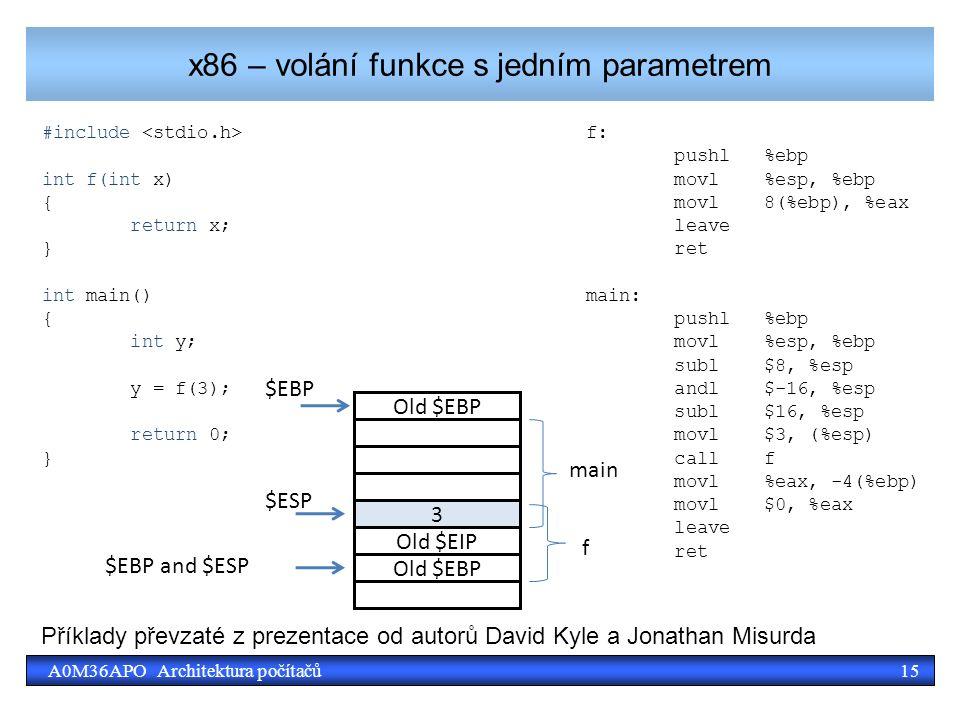 15A0M36APO Architektura počítačů x86 – volání funkce s jedním parametrem #include int f(int x) { return x; } int main() { int y; y = f(3); return 0; } f: pushl %ebp movl %esp, %ebp movl 8(%ebp), %eax leave ret main: pushl %ebp movl %esp, %ebp subl $8, %esp andl $-16, %esp subl $16, %esp movl $3, (%esp) call f movl %eax, -4(%ebp) movl $0, %eax leave ret Příklady převzaté z prezentace od autorů David Kyle a Jonathan Misurda Old $EBP $ESP 3 Old $EBP $EBP $EBP and $ESP main f Old $EIP