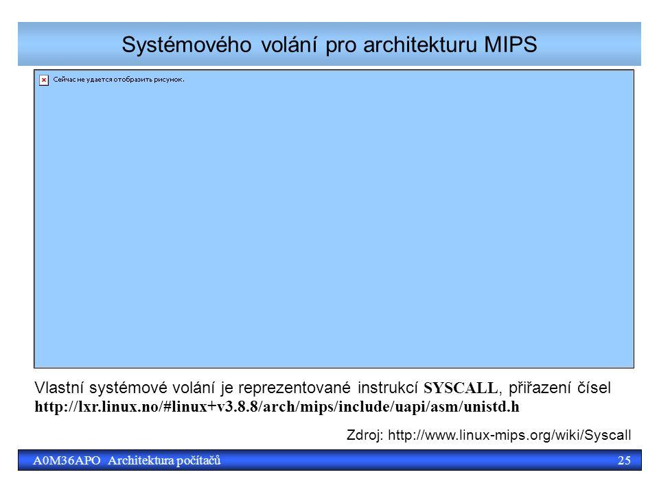 25A0M36APO Architektura počítačů Systémového volání pro architekturu MIPS Zdroj: http://www.linux-mips.org/wiki/Syscall Vlastní systémové volání je reprezentované instrukcí SYSCALL, přiřazení čísel http://lxr.linux.no/#linux+v3.8.8/arch/mips/include/uapi/asm/unistd.h