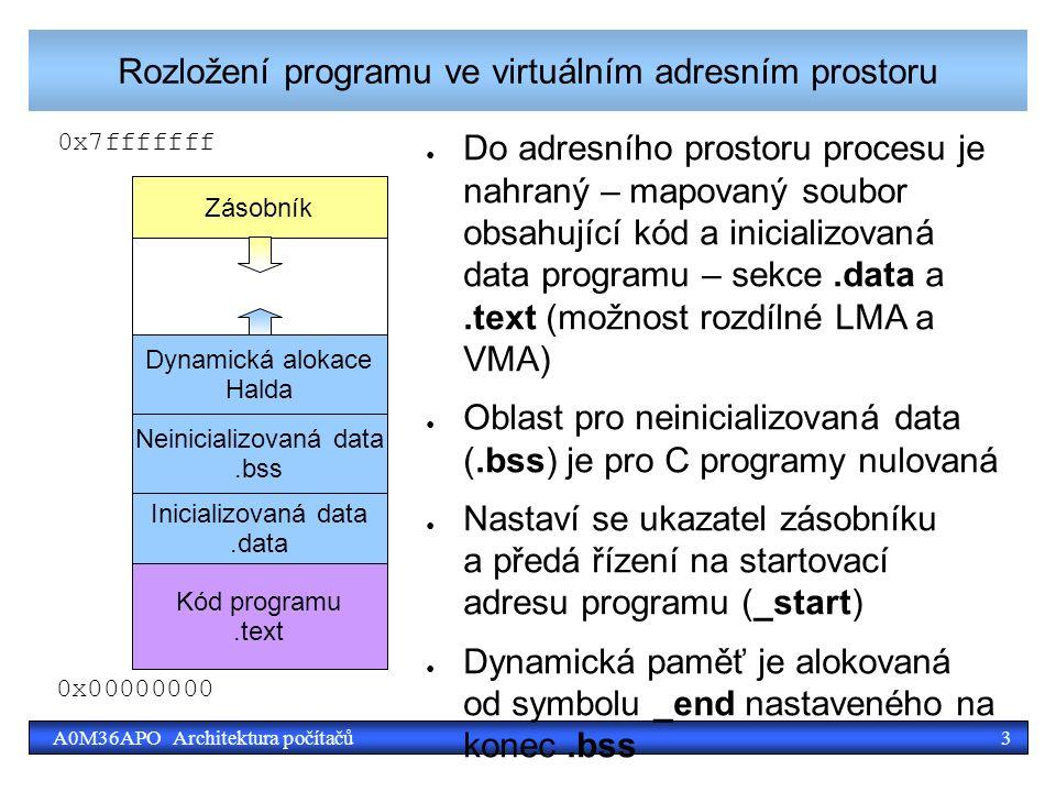 3A0M36APO Architektura počítačů Rozložení programu ve virtuálním adresním prostoru Zásobník Neinicializovaná data.bss Kód programu.text 0x7fffffff 0x00000000 Inicializovaná data.data Dynamická alokace Halda ● Do adresního prostoru procesu je nahraný – mapovaný soubor obsahující kód a inicializovaná data programu – sekce.data a.text (možnost rozdílné LMA a VMA) ● Oblast pro neinicializovaná data (.bss) je pro C programy nulovaná ● Nastaví se ukazatel zásobníku a předá řízení na startovací adresu programu (_start) ● Dynamická paměť je alokovaná od symbolu _end nastaveného na konec.bss