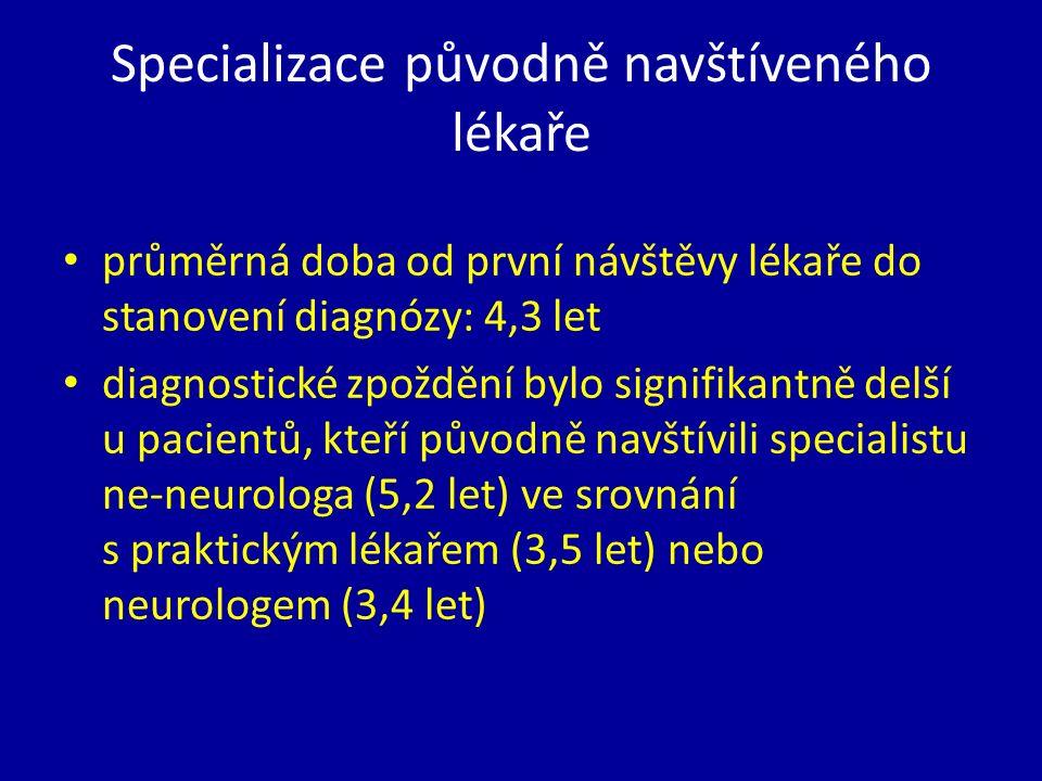 Specializace původně navštíveného lékaře průměrná doba od první návštěvy lékaře do stanovení diagnózy: 4,3 let diagnostické zpoždění bylo signifikantně delší u pacientů, kteří původně navštívili specialistu ne-neurologa (5,2 let) ve srovnání s praktickým lékařem (3,5 let) nebo neurologem (3,4 let)
