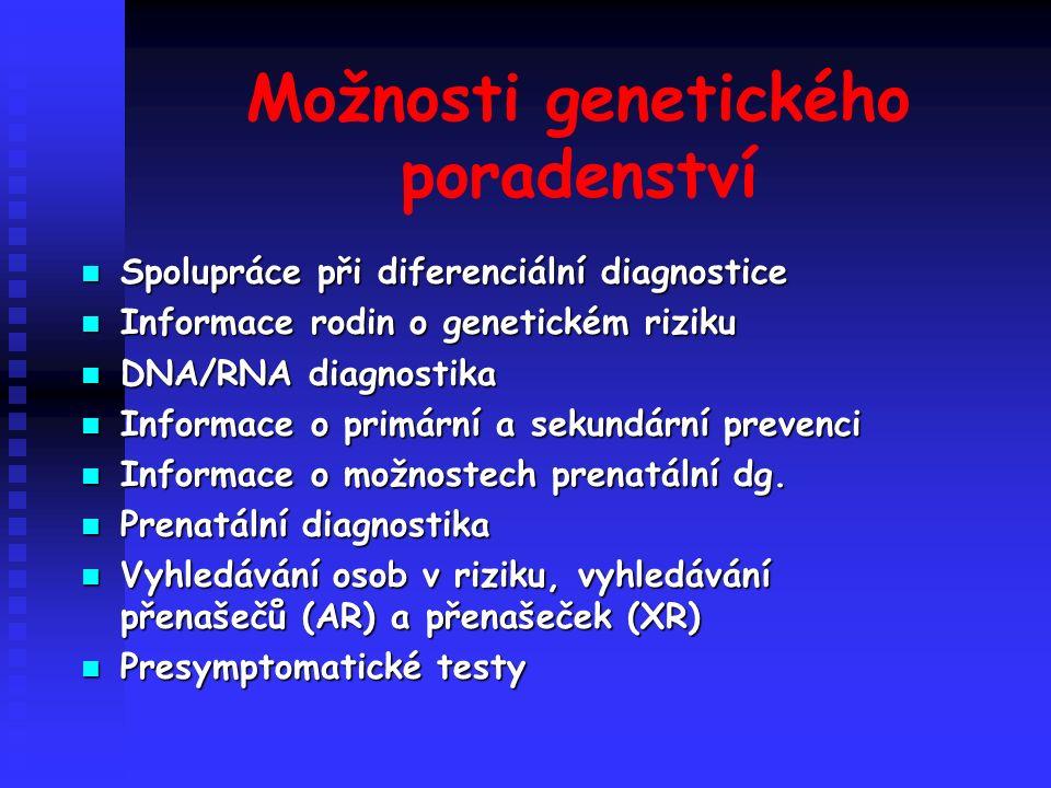 Možnosti genetického poradenství Spolupráce při diferenciální diagnostice Spolupráce při diferenciální diagnostice Informace rodin o genetickém riziku Informace rodin o genetickém riziku DNA/RNA diagnostika DNA/RNA diagnostika Informace o primární a sekundární prevenci Informace o primární a sekundární prevenci Informace o možnostech prenatální dg.