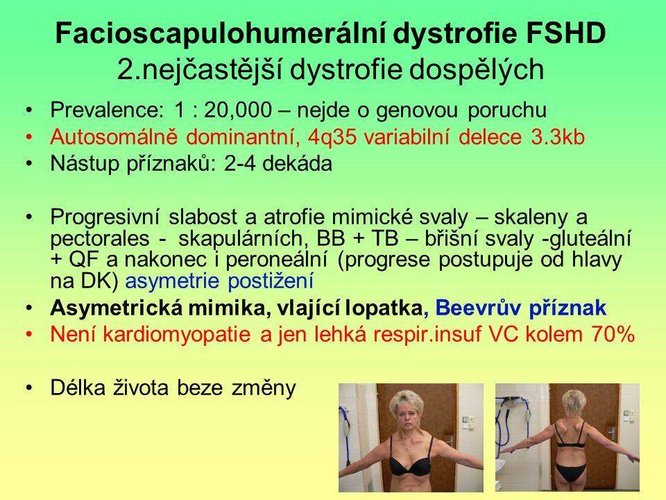 Facioscapulohumerální dystrofie FSHD 2.nejčastější dystrofie dospělých Prevalence: 1 : 20,000 – nejde o genovou poruchu Autosomálně dominantní, 4q35 v