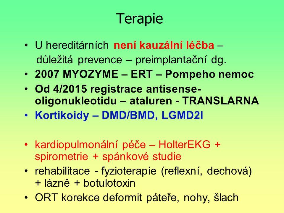 Terapie U hereditárních není kauzální léčba – důležitá prevence – preimplantační dg. 2007 MYOZYME – ERT – Pompeho nemoc Od 4/2015 registrace antisense