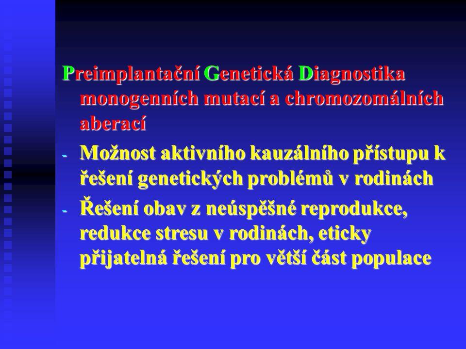 Preimplantační Genetická Diagnostika monogenních mutací a chromozomálních aberací - Možnost aktivního kauzálního přístupu k řešení genetických problémů v rodinách - Řešení obav z neúspěšné reprodukce, redukce stresu v rodinách, eticky přijatelná řešení pro větší část populace