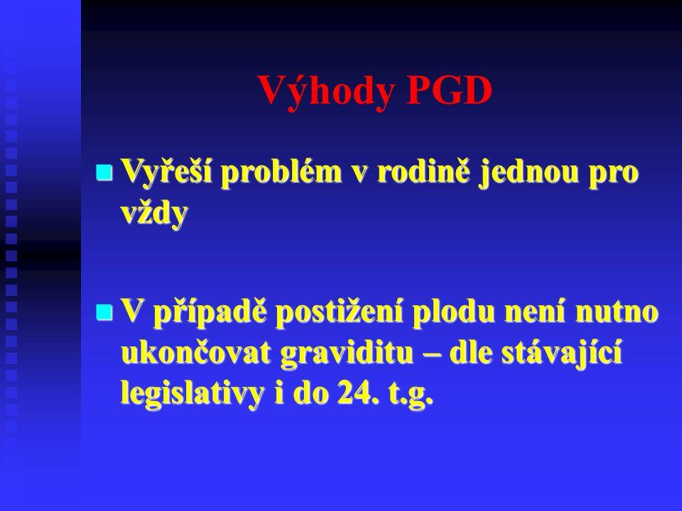 Výhody PGD Vyřeší problém v rodině jednou pro vždy Vyřeší problém v rodině jednou pro vždy V případě postižení plodu není nutno ukončovat graviditu – dle stávající legislativy i do 24.