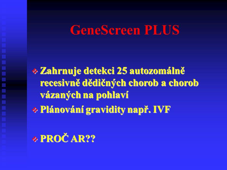 GeneScreen PLUS  Zahrnuje detekci 25 autozomálně recesivně dědičných chorob a chorob vázaných na pohlaví  Plánování gravidity např.