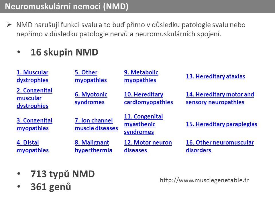 1.Muscular dystrophies 5. Other myopathies 9. Metabolic myopathies 13.