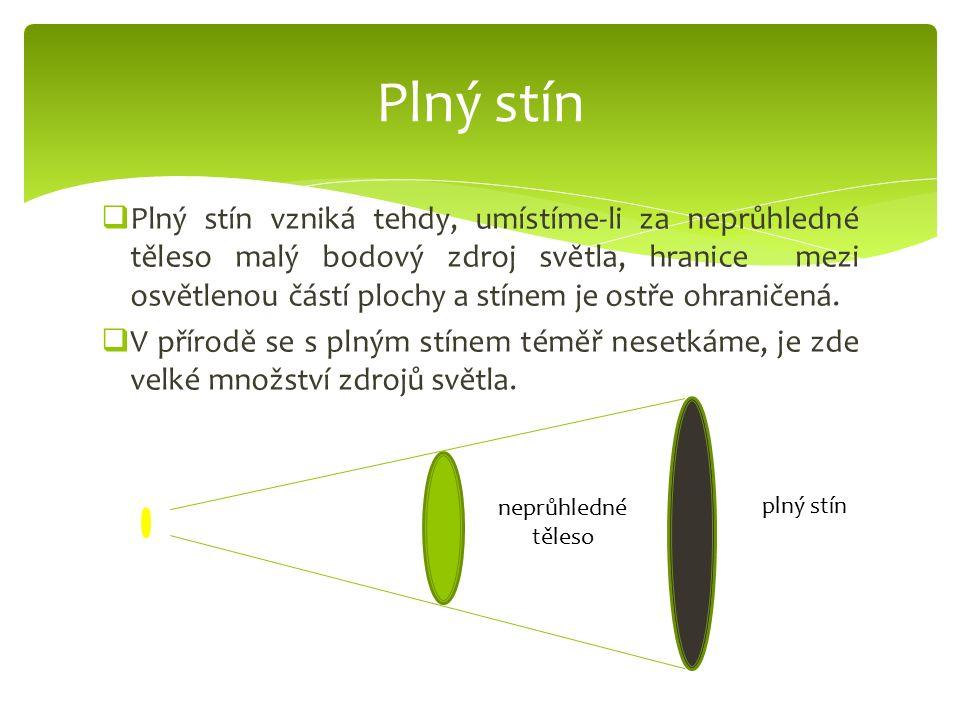  Plný stín vzniká tehdy, umístíme-li za neprůhledné těleso malý bodový zdroj světla, hranice mezi osvětlenou částí plochy a stínem je ostře ohraničen