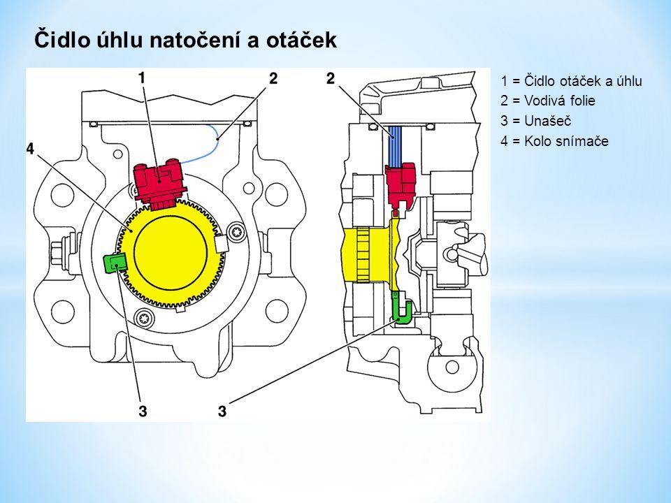 Čidlo úhlu natočení a otáček 1 = Čidlo otáček a úhlu 2 = Vodivá folie 3 = Unašeč 4 = Kolo snímače