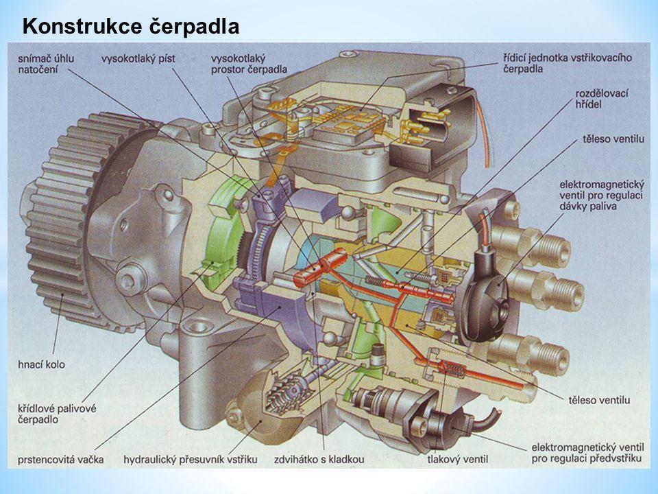 Konstrukce čerpadla