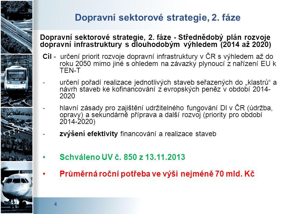 4 Dopravní sektorové strategie, 2. fáze Dopravní sektorové strategie, 2.