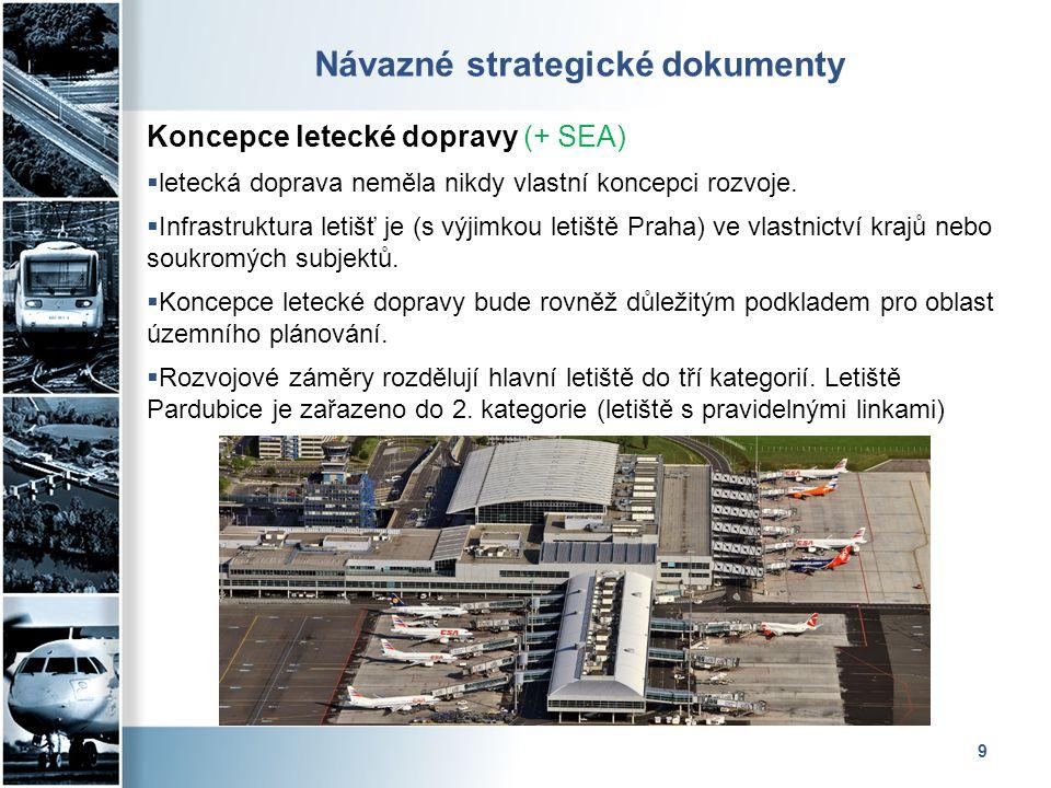 9 Návazné strategické dokumenty Koncepce letecké dopravy (+ SEA)  letecká doprava neměla nikdy vlastní koncepci rozvoje.