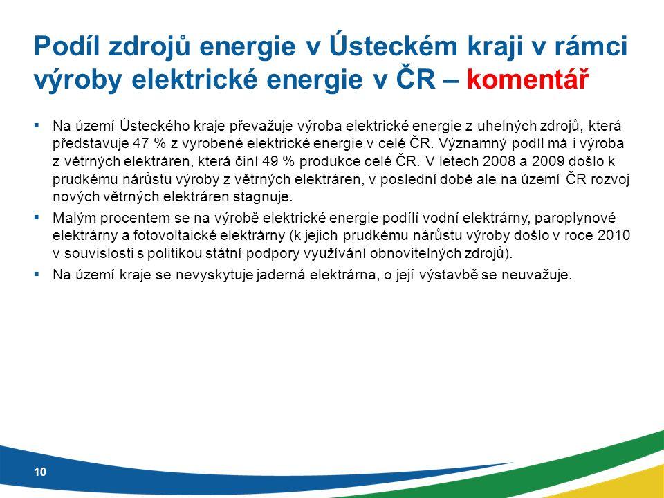 Podíl zdrojů energie v Ústeckém kraji v rámci výroby elektrické energie v ČR – komentář  Na území Ústeckého kraje převažuje výroba elektrické energie