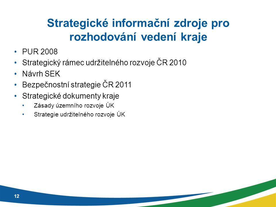 Strategické informační zdroje pro rozhodování vedení kraje PUR 2008 Strategický rámec udržitelného rozvoje ČR 2010 Návrh SEK Bezpečnostní strategie ČR