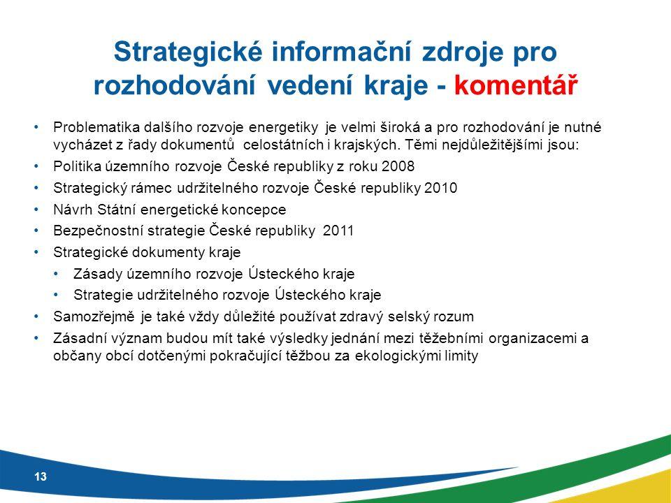 Strategické informační zdroje pro rozhodování vedení kraje - komentář Problematika dalšího rozvoje energetiky je velmi široká a pro rozhodování je nut