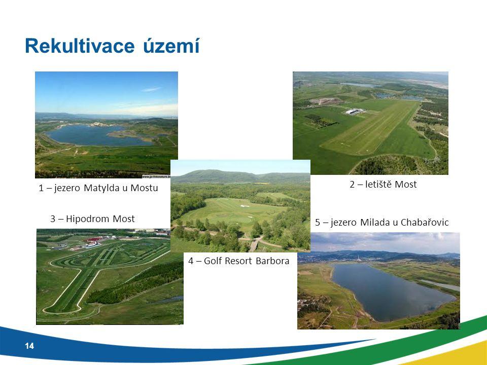 Rekultivace území 14 1 – jezero Matylda u Mostu 2 – letiště Most 4 – Golf Resort Barbora 3 – Hipodrom Most 5 – jezero Milada u Chabařovic