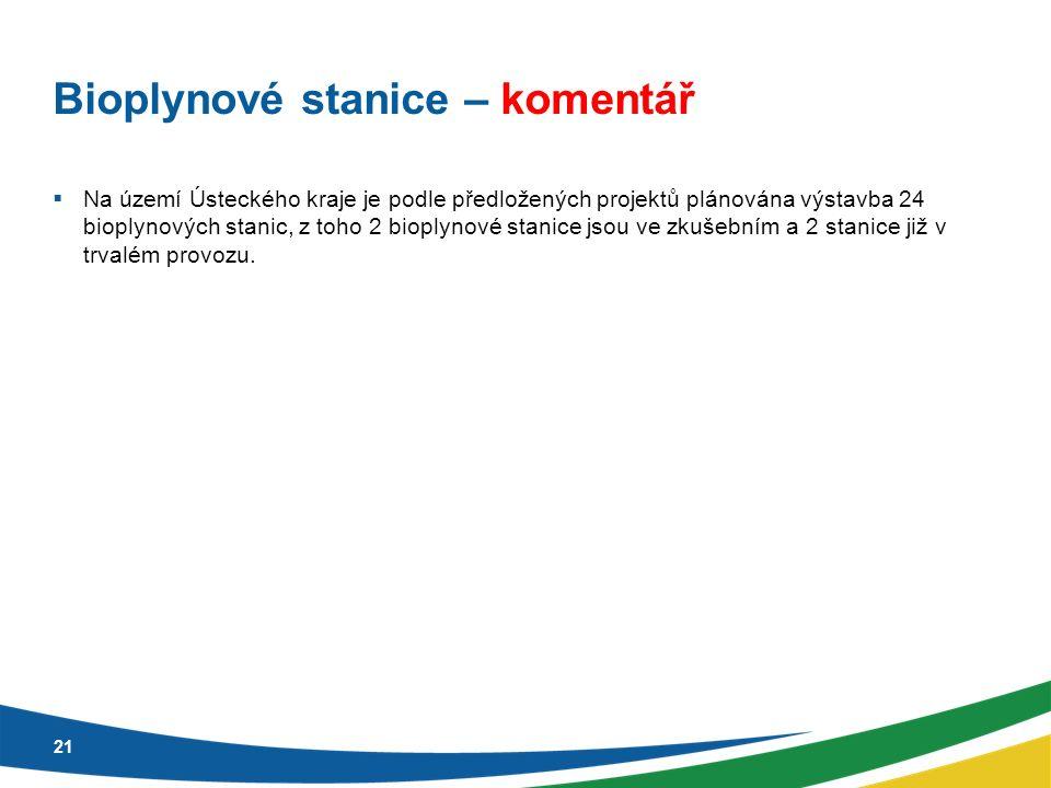 Bioplynové stanice – komentář  Na území Ústeckého kraje je podle předložených projektů plánována výstavba 24 bioplynových stanic, z toho 2 bioplynové stanice jsou ve zkušebním a 2 stanice již v trvalém provozu.