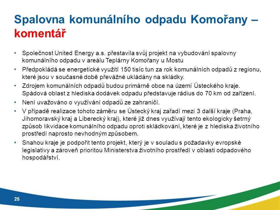 Spalovna komunálního odpadu Komořany – komentář Společnost United Energy a.s. přestavila svůj projekt na vybudování spalovny komunálního odpadu v areá