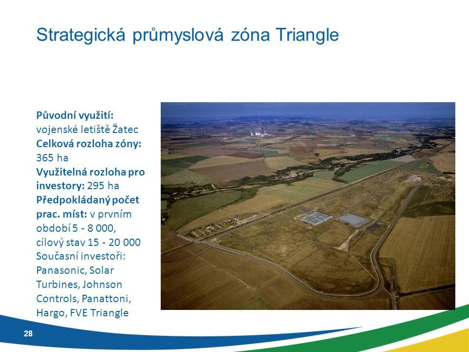 28 Strategická průmyslová zóna Triangle Původní využití: vojenské letiště Žatec Celková rozloha zóny: 365 ha Využitelná rozloha pro investory: 295 ha Předpokládaný počet prac.