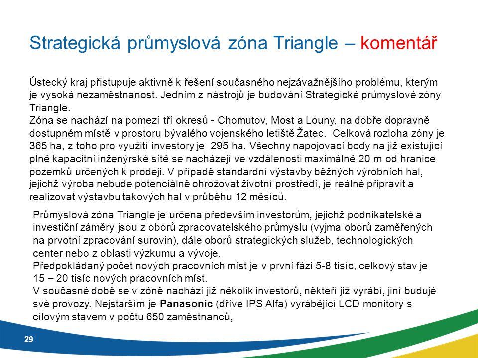 29 Strategická průmyslová zóna Triangle – komentář Ústecký kraj přistupuje aktivně k řešení současného nejzávažnějšího problému, kterým je vysoká nezaměstnanost.