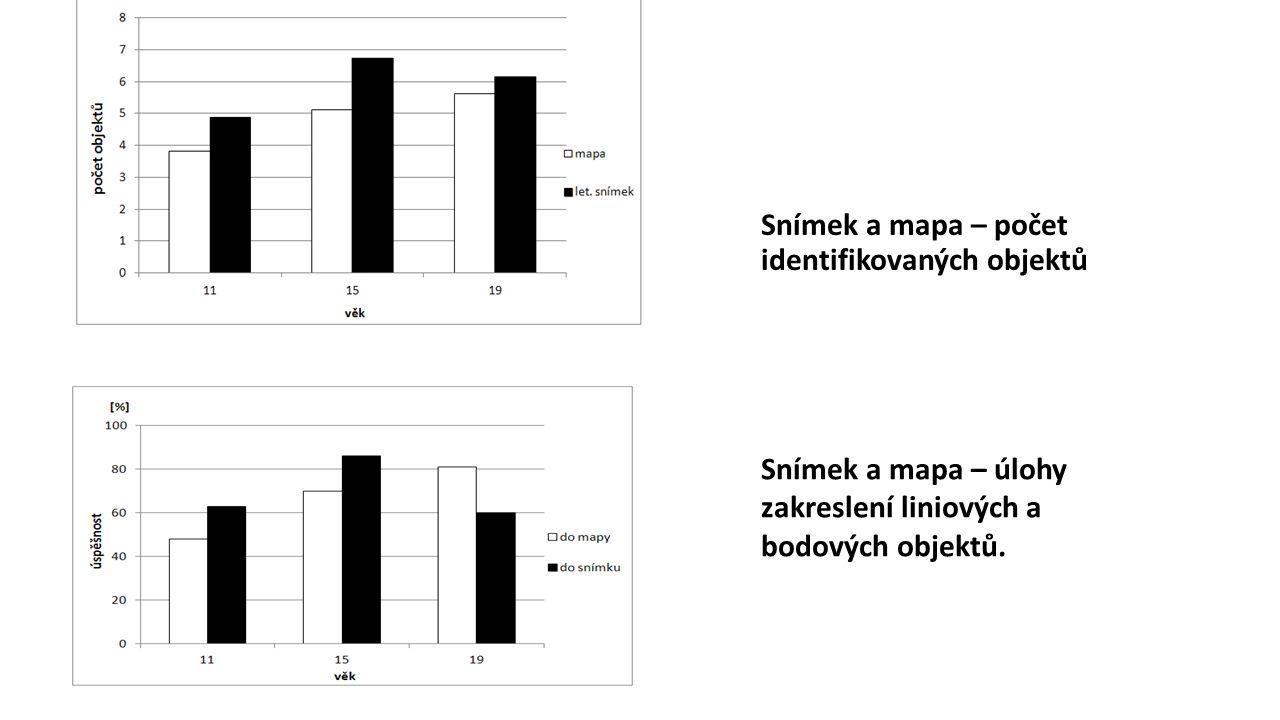 Snímek a mapa – počet identifikovaných objektů Snímek a mapa – úlohy zakreslení liniových a bodových objektů.