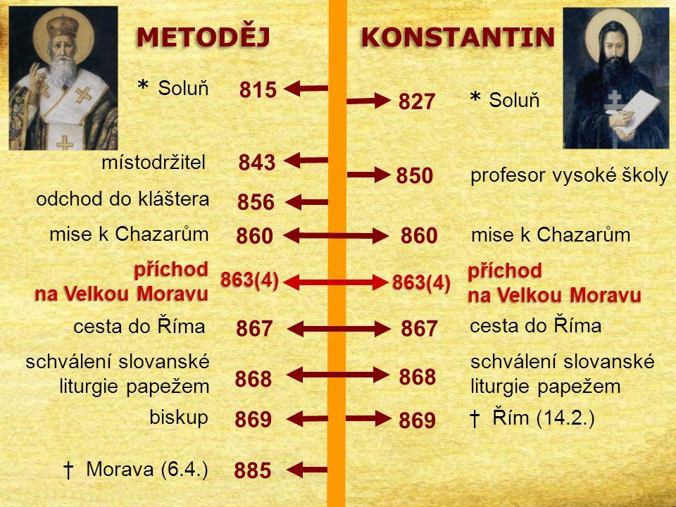 815 * Soluň 827 843 místodržitel 850 profesor vysoké školy 856 odchod do kláštera 860 mise k Chazarům příchod na Velkou Moravu 863(4) 863(4) cesta do