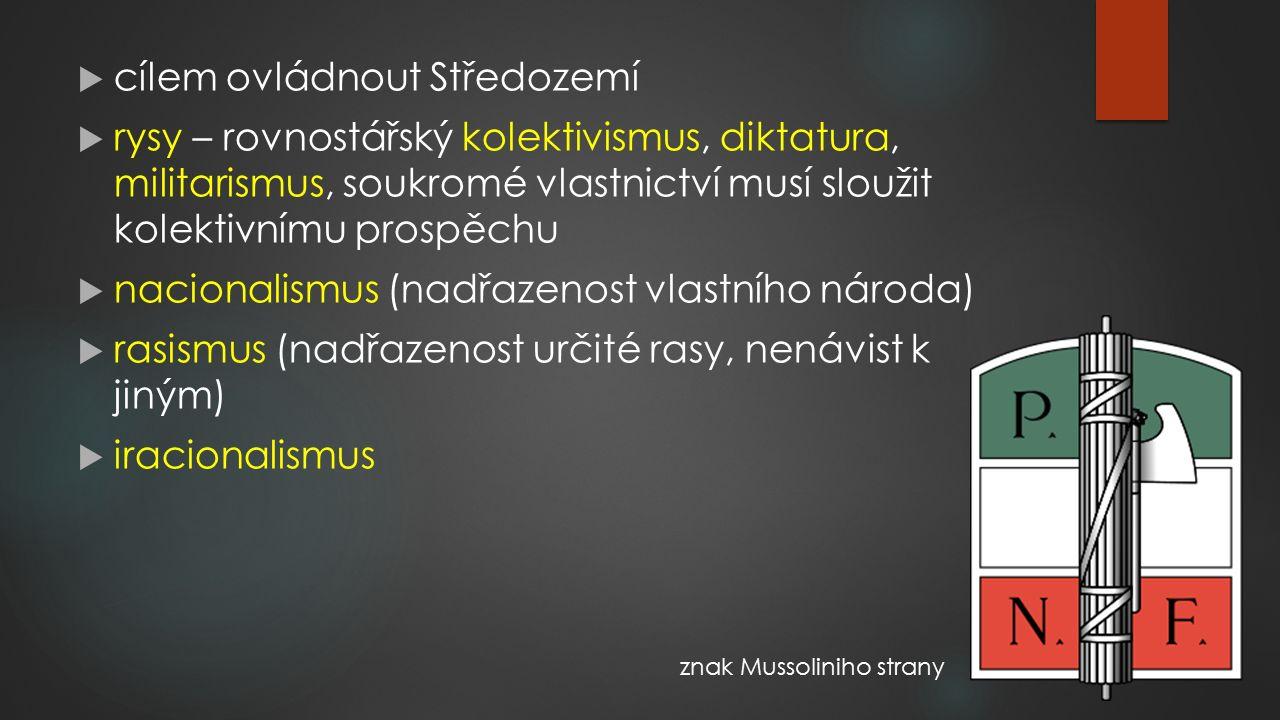  rozšíření na ostatní politická hnutí, strany a státní režimy → politická ideologie