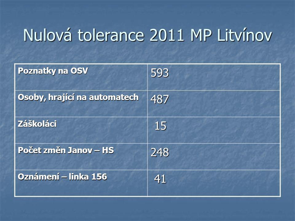 Nulová tolerance 2011 MP Litvínov Poznatky na OSV 593 Osoby, hrající na automatech 487 Záškoláci 15 15 Počet změn Janov – HS 248 Oznámení – linka 156 41 41