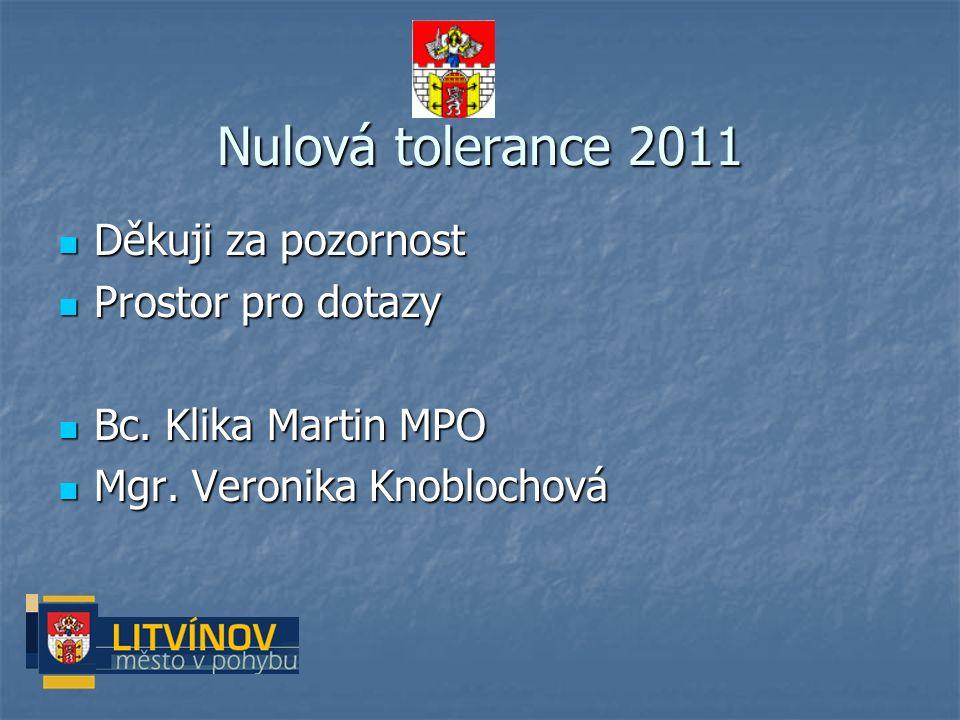 Nulová tolerance 2011 Děkuji za pozornost Děkuji za pozornost Prostor pro dotazy Prostor pro dotazy Bc.
