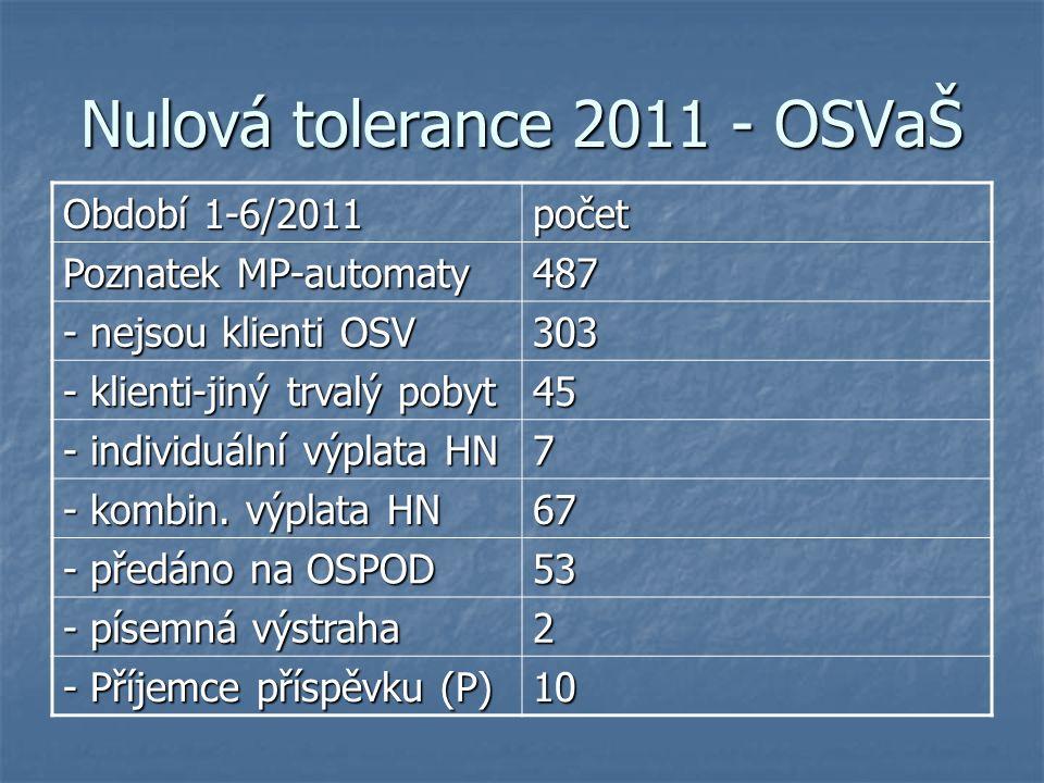 Nulová tolerance 2011 - OSVaŠ Období 1-6/2011 počet Poznatek MP-automaty 487 - nejsou klienti OSV 303 - klienti-jiný trvalý pobyt 45 - individuální výplata HN 7 - kombin.