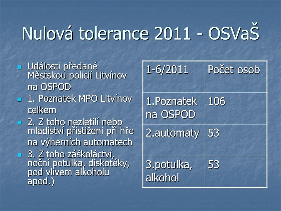Nulová tolerance 2011 - OSVaŠ Události předané Městskou policií Litvínov na OSPOD Události předané Městskou policií Litvínov na OSPOD 1.