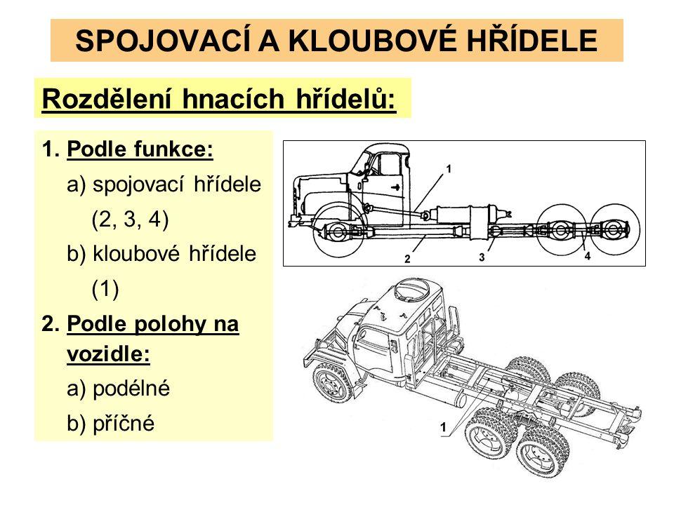SPOJOVACÍ A KLOUBOVÉ HŘÍDELE Rozdělení hnacích hřídelů: 1.Podle funkce: a) spojovací hřídele (2, 3, 4) b) kloubové hřídele (1) 2.Podle polohy na vozidle: a) podélné b) příčné