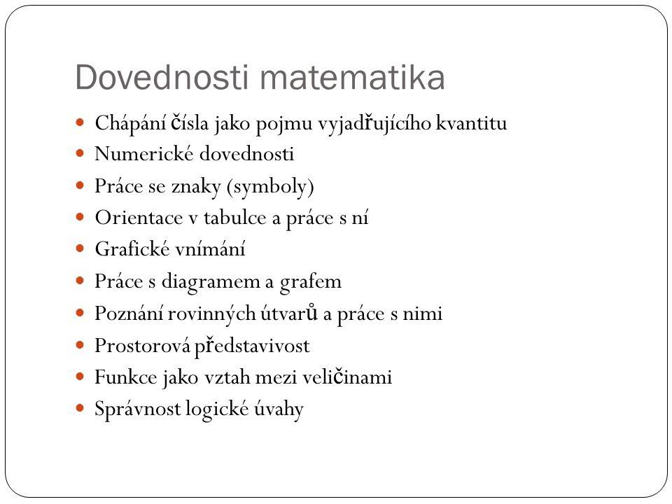 Dovednosti matematika Chápání č ísla jako pojmu vyjad ř ujícího kvantitu Numerické dovednosti Práce se znaky (symboly) Orientace v tabulce a práce s n
