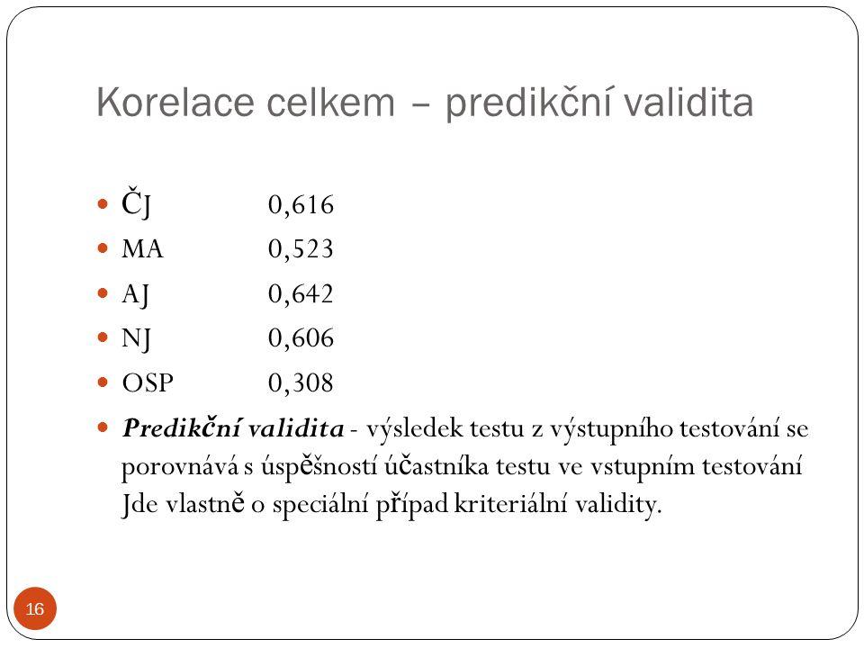 Korelace celkem – predikční validita 16 Č J0,616 MA0,523 AJ0,642 NJ0,606 OSP0,308 Predik č ní validita - výsledek testu z výstupního testování se porovnává s úsp ě šností ú č astníka testu ve vstupním testování Jde vlastn ě o speciální p ř ípad kriteriální validity.