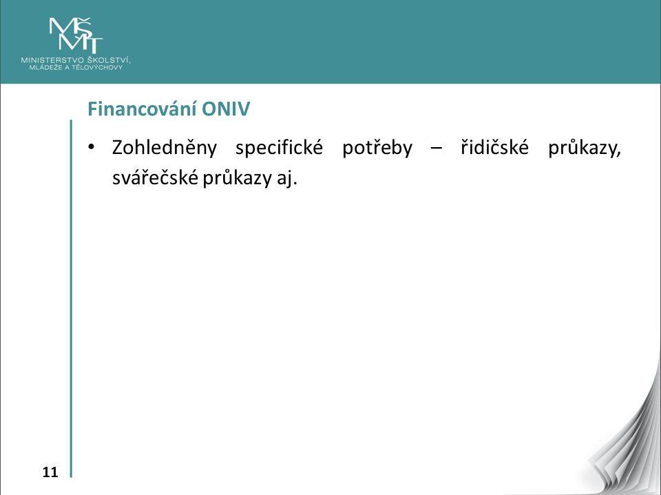 11 Financování ONIV Zohledněny specifické potřeby – řidičské průkazy, svářečské průkazy aj.